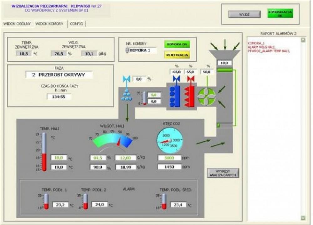 Oprogramowanie wizualizacyjne KLIMAT 80 do pieczarkarni